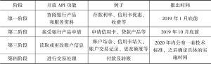表5-2 香港开放API阶段安排