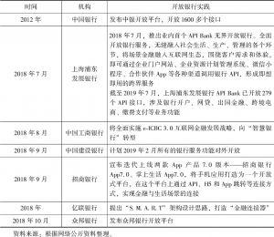 表8-1 中国银行业金融机构开放银行实践