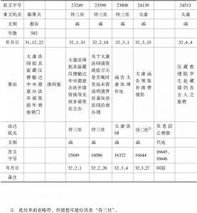 案内文件目录(1)