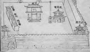 明代丰润县文庙、文昌阁、魁星阁布局