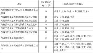 表2 与社保业务系统的接口建立情况