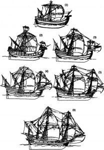1430~1600年帆船装备的演进。(1)约1430年;(2)约1450年;(3)约1500年;(4)约1530年;(5)约1560年;(6)约1600年。