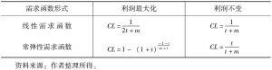表2-1 不同情形下的临界损失公式