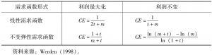 表2-2 不同情形下的临界弹性公式