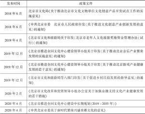 表3 近三年北京市促进文化产业发展的部分相关文件
