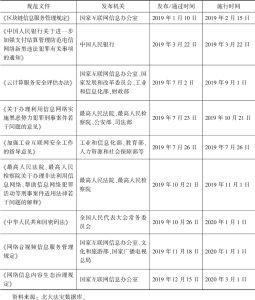 表1 主要互联网规范文件
