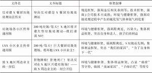 表3 动员文本的框架叙事