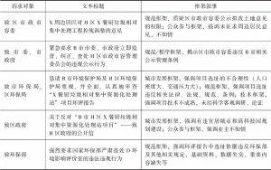 表4 申诉文本的框架叙事