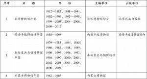 附表1 中国博物馆年鉴统计