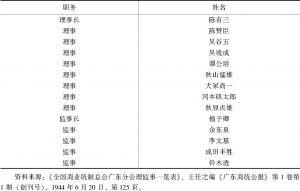 表7 全国商业统制总会广东分会理监事一览表