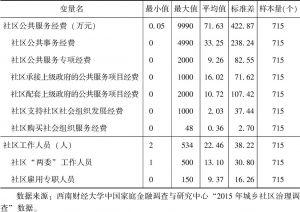 表3-3 城市社区公共服务投入变量的描述统计
