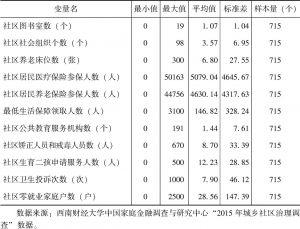 表3-6 城市社区公共服务产出变量的描述统计