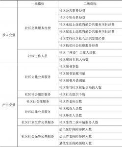 表5-1 农村社区公共服务供给效率评价指标体系