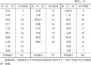 表5-2 农村社区分布情况