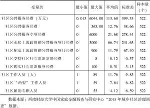 表5-3 农村社区公共服务投入变量的描述统计