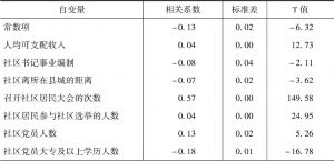 表5-10 农村社区公共服务工作人员投入松弛变量的SFA回归模型结果