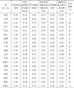 表5-11 第三阶段省(区、市)间农村社区公共服务综合效率、纯技术效率、规模效率的比较