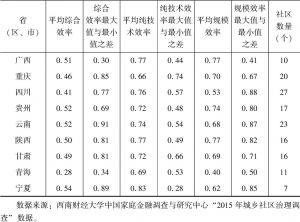 表5-11 第三阶段省(区、市)间农村社区公共服务综合效率、纯技术效率、规模效率的比较-续表