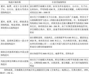表2-1 甘南藏区地质构造简况