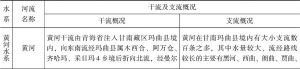 表2-3 甘南藏区河流概况
