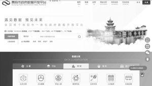 图4 贵阳市政府数据开放平台