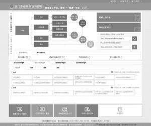 """图12 厦门市建设并运行商事主体开办、注销""""一网通""""平台"""