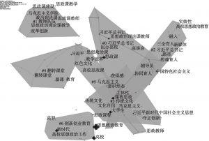 """图2 关于""""讲话""""研究聚类图谱"""