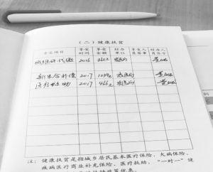"""图3-6 蛛岭村""""一本通""""里的健康扶贫记录"""