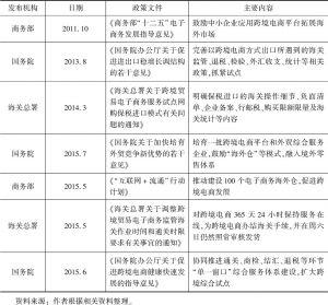 表1 我国跨境电商相关政策主要文件和内容