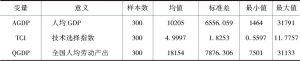 表5-9 变量统计性描述
