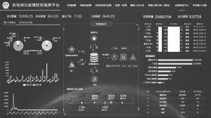 图1 河南省新冠肺炎疫情防控指挥平台
