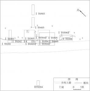 图1 遗址布方位置图