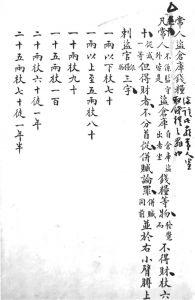"""图1-8 仁井田文库《读例存疑》稿本律文""""265常人盗仓库钱粮"""""""