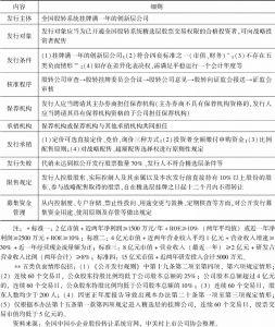 表6 《公开发行规则》主要内容情况