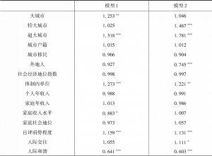 表11-2 对不同社会声望人群态度的定序对数比率回归分析