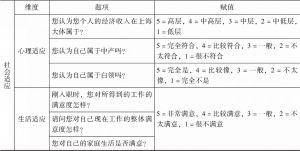 表12-4 社会适应测量题项-续表