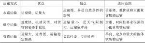 表7-1 各种运输方式特点-续表
