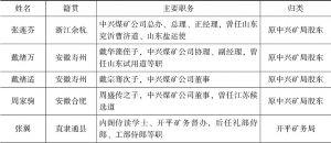 表1-2 中兴煤矿公司初步发展阶段(1899~1915)股东群体构成