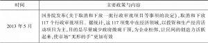 表3-10 中国内陆开放型经济制度深化创新与全方位开放阶段