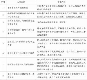 表2-1 共产党员标准的八项条件