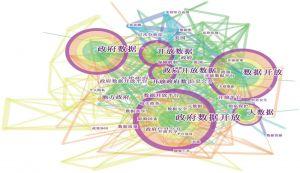 图7 高频关键词共现网络知识图谱