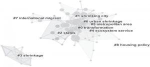 图3 国际城市收缩研究关键词聚类图谱