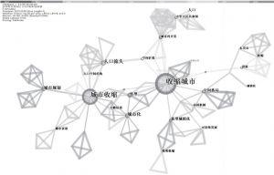图5 中国城市收缩研究关键词共现图谱