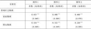 表4-5 社会隔离对自评健康的定序Logit回归结果(<italic>N</italic>=7229)