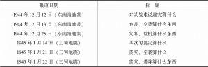 表4-5 《中部日本新闻》东南海地震、三河地震部分报道标题