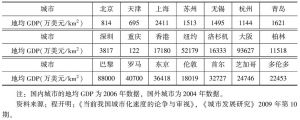 表6-3 我国及世界主要城市的土地利用效率