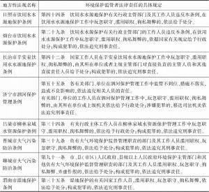 表3 环境保护地方性法规中行政法律责任的具体规定