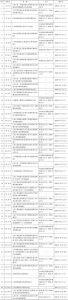 附表 2020年保险业监管规章、规范性文件目录