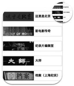 图2 搜狐纪录片频道合作专区截图