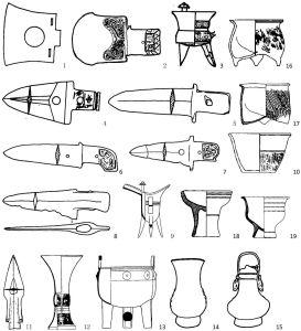 图7-4 大辛庄出土的器物